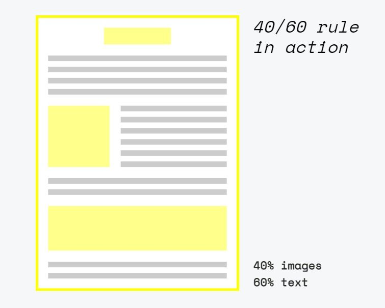 email marketing 40/60 rule in action - 40% images and 60% text
