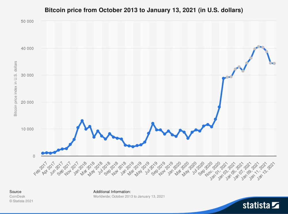 Razones por las que el bitcoin ha marcado un reto histórico en la capitalización - uBMW4mIclZfex3O7UOALlJAd7eKZ2nwfh lSMaMLPjZK9r9i5AJfDm2ykJfZMSon7Ne5bTPaLufyE8qLw42ODWz4MB5hNWVd5FjOWEk66fG0P69WgWul2snbit7ZqEwJFUBJoexc