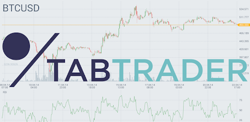 Bitcoin technical analysis 42318 taking a look at wyckoff trading software