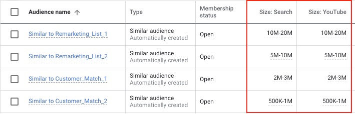 Screenshot of estimated list size in Audience Manager