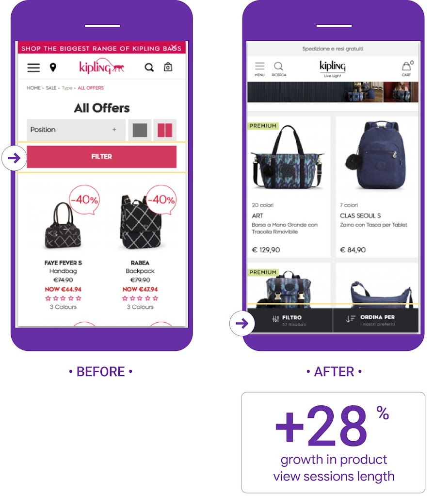 Kipling AB tested sticky filtering bar