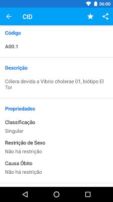 ProDoctor CID - screenshot