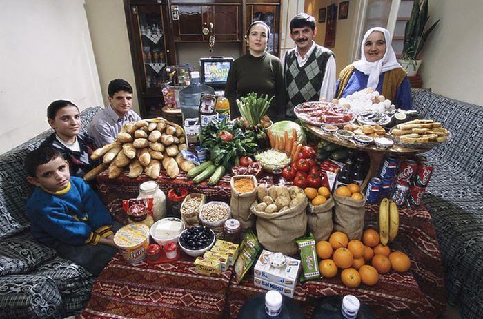 uETYU LVk6Fw6GymWbPc9R3yjYZF1TWp9CfbcX8wXBM=w700 h462 no - Недельный запас еды для семьи в разных странах мира (фото)