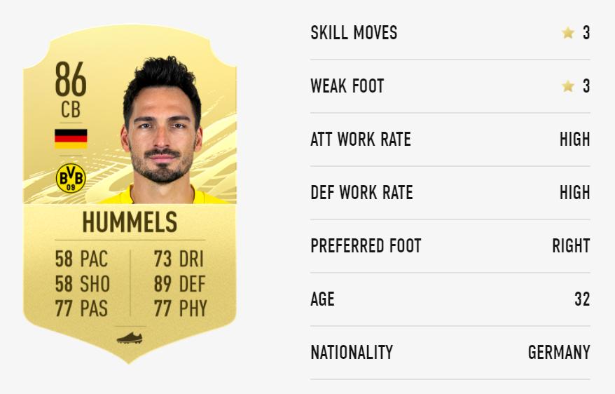 FIFA 21 Hummels