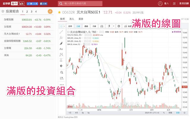 stock.cnes.com extension