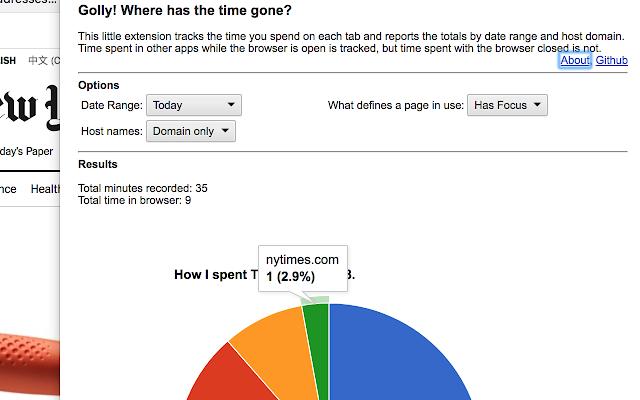 Social Media / Web Time Tracker
