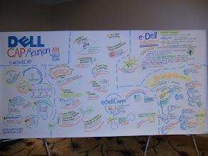 Photo: Visual Recap of DellCAP