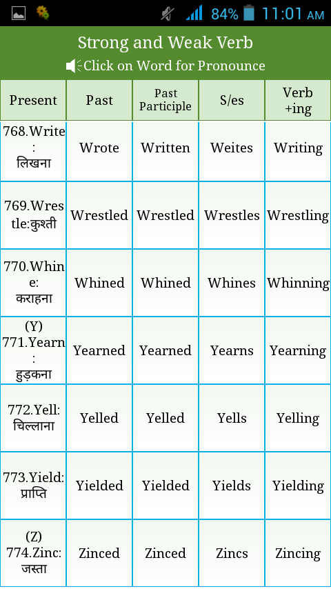 Irregular regular verbs hindi android apps on google play irregular regular verbs hindi screenshot ccuart Image collections