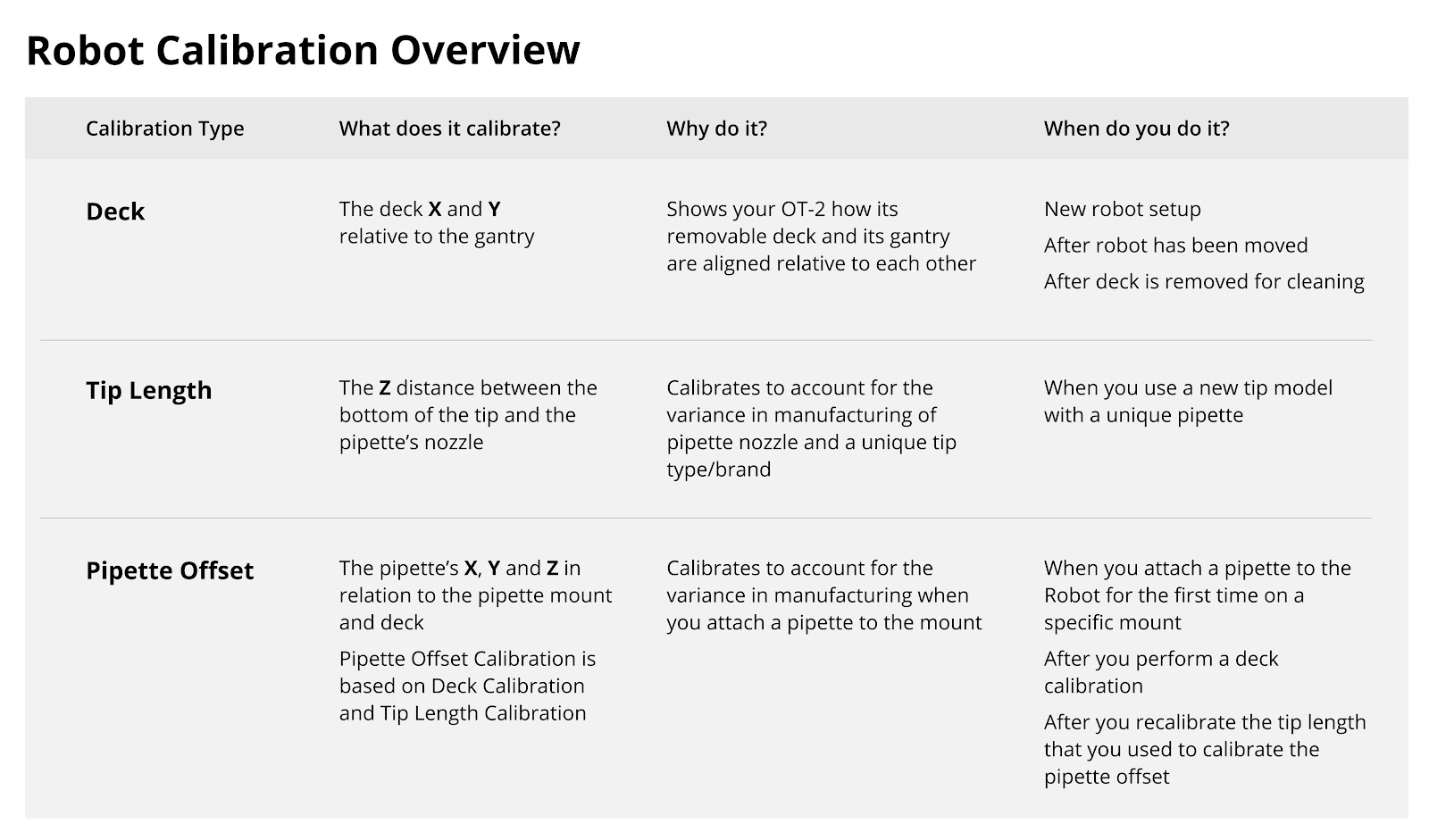 robot_calibration_overview.png