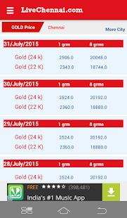 Live Chennai Gold rate / price- screenshot thumbnail