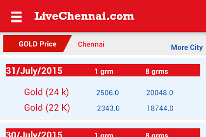 Gold Price Today Chennai