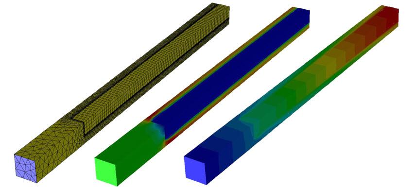 ANSYS Используемая сетка и геометрия (слева), распределения скоростей потока (посередине) и температур (справа)