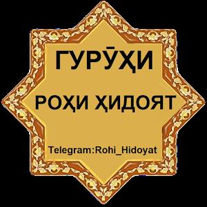 20 нишонаи мунофиқ дар Қуръон