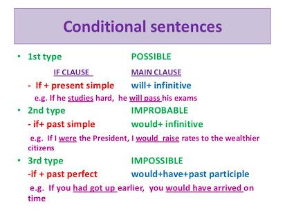 Soal Essay Conditional Sentence Dan Jawaban