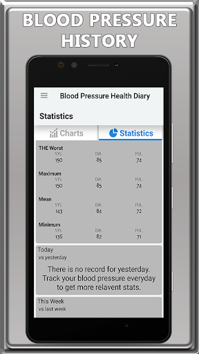 Blood Pressure Check Diary: BP Info 1.0 screenshots 4