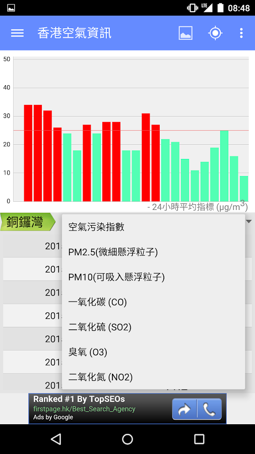 HK Air Quality- screenshot