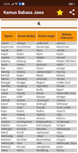 Terjemahan Dari Bahasa Indonesia Ke Bahasa Jawa Krama Alus