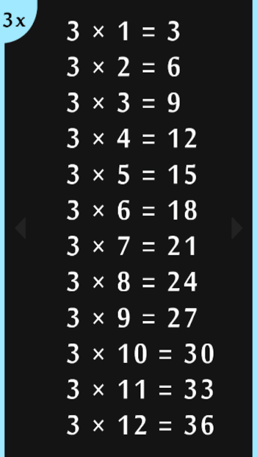 Times tables chart android apps on google play for 100 times table song