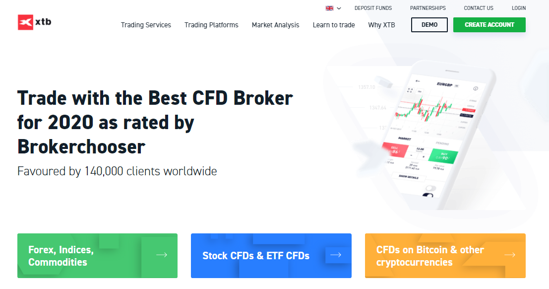 eToro vs. XTB: Comparing Two Excellent CFD Brokers