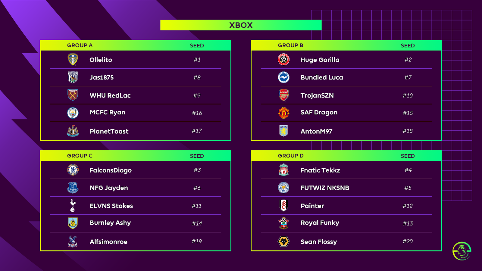 The Xbox groups in the ePremier League 2020/21 Finals