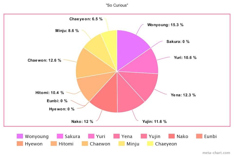 meta-chart - 2021-01-02T180709.278