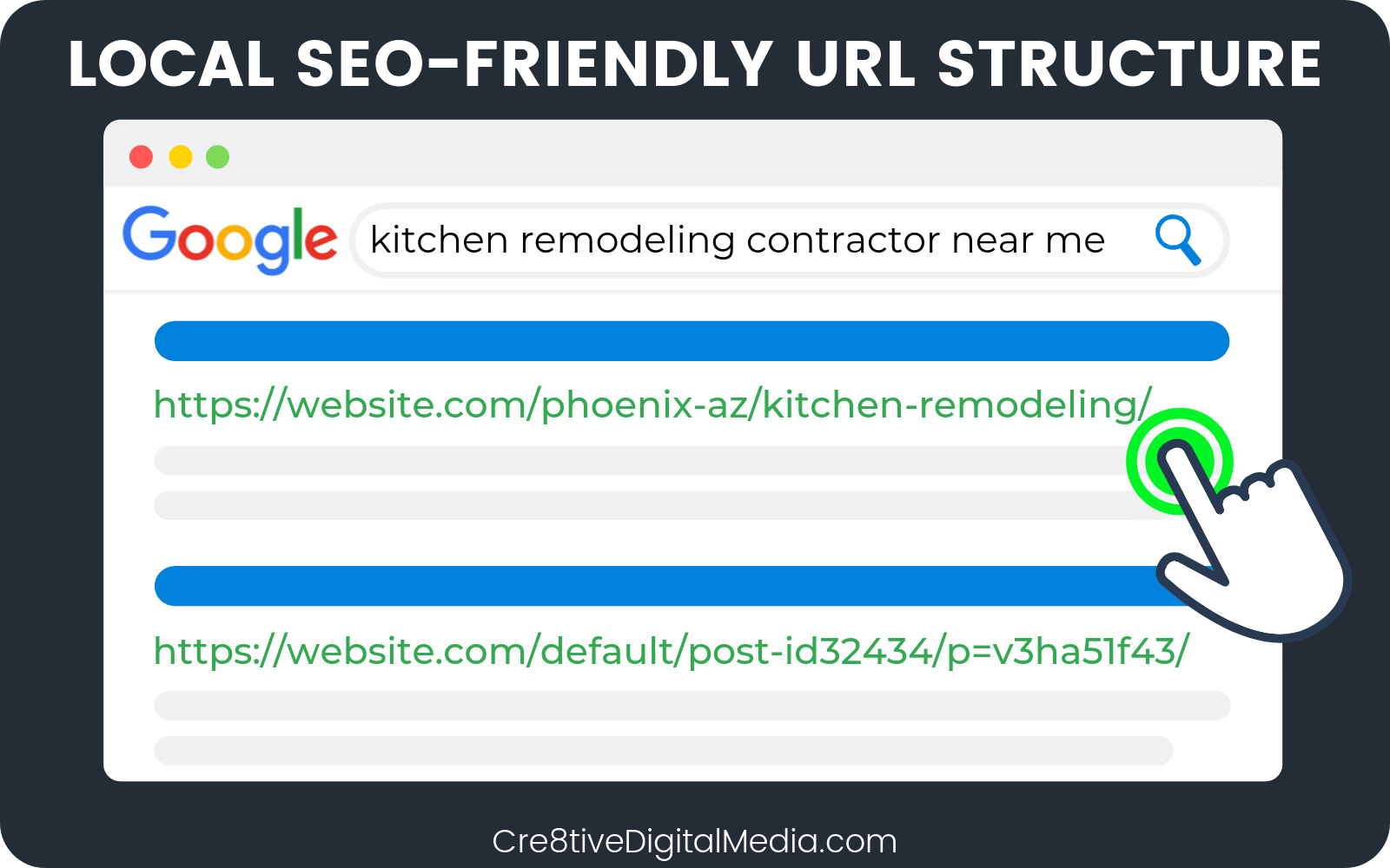 Local SEO-Friendly URL VS. Non SEO-Friendly URL in Google Search Results