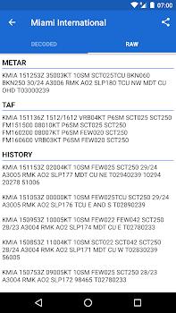 Avia Weather - METAR and TAF
