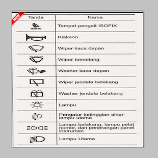 Elektrotechnik-Symbole – Apps bei Google Play