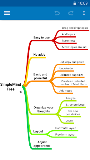 SimpleMind Free - Intuitive Mind Mapping by ModelMaker Tools ... on simple technology, simple design, simple anime, simple graphics, simple math, simple mind app, simple problem solving, simple brain, simple memory mapping, simple creativity, simple mind games,