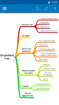 SimpleMind Free - Intuitive Mind Mapping