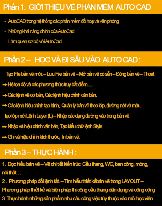 Khai giảng khóa học autocad tại Hà Đông Hà Nội