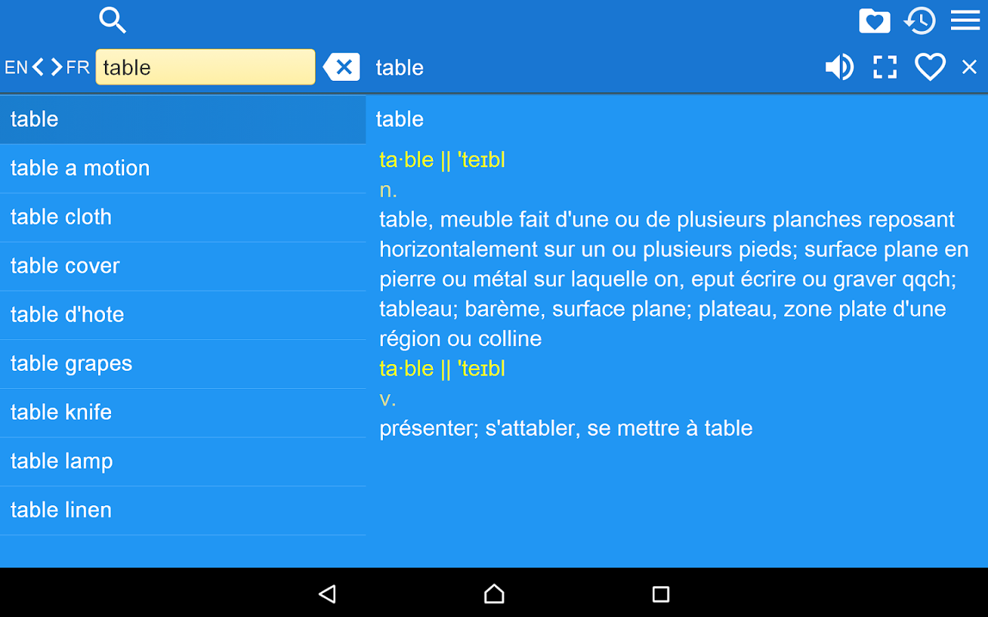 Bedroom english french dictionary wordreference com - English French Dictionary Free Screenshot