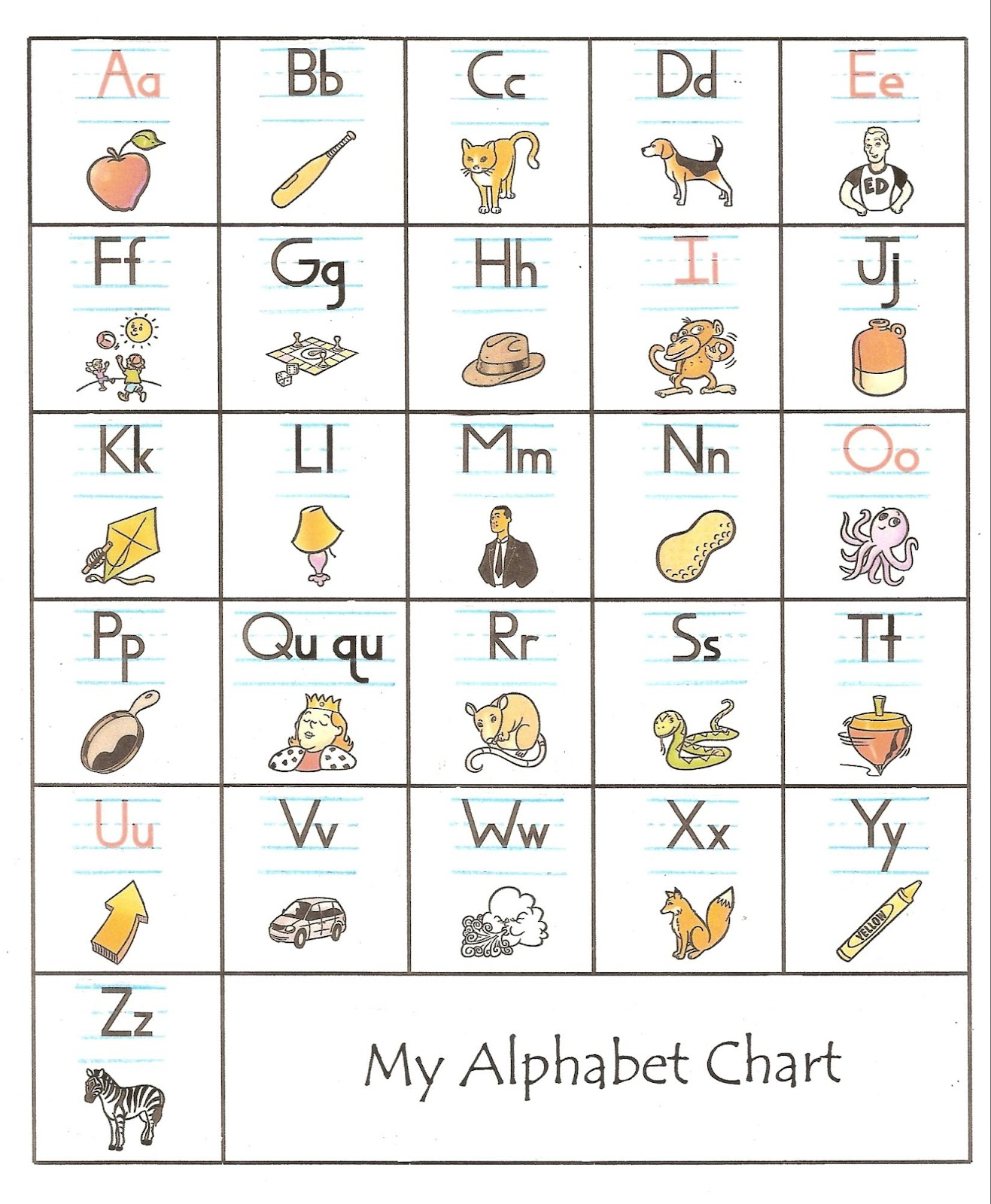 Fundations Alphabet Picture Chart Best Of Ceiimage