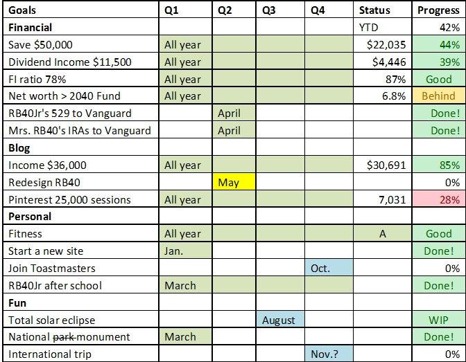 2017 Goals spreadsheet
