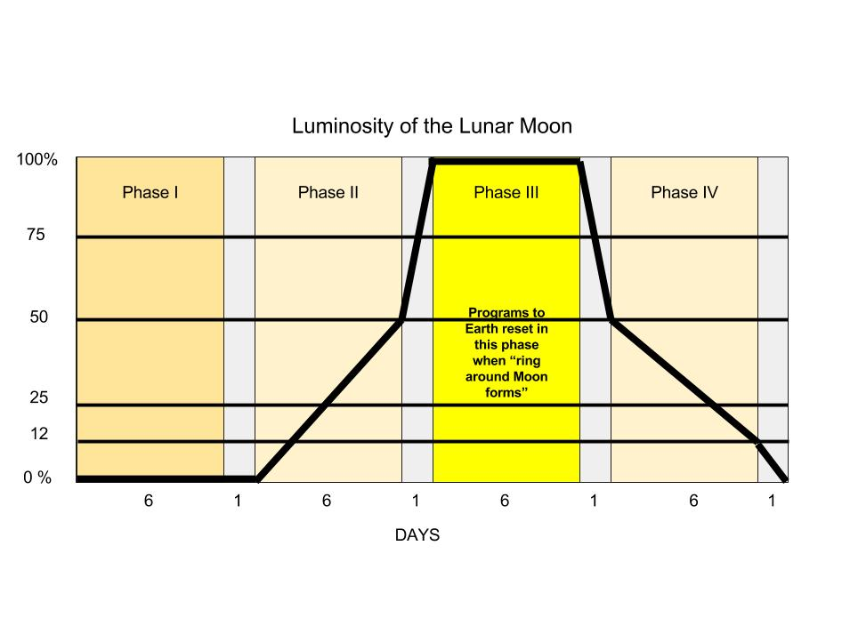 MOON LUMINOSITY (1).jpg