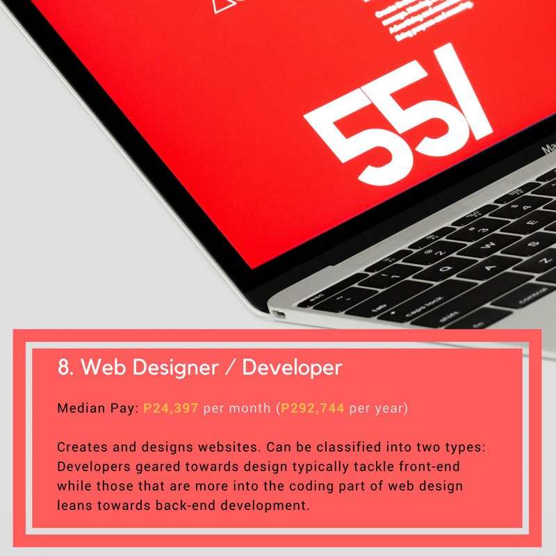 Web Designer / Developer