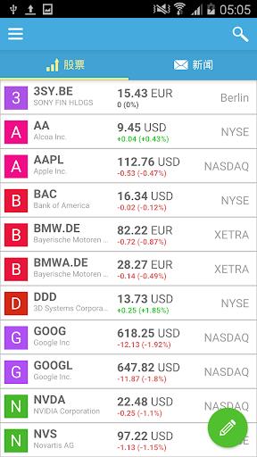 Stockz: 股票报价