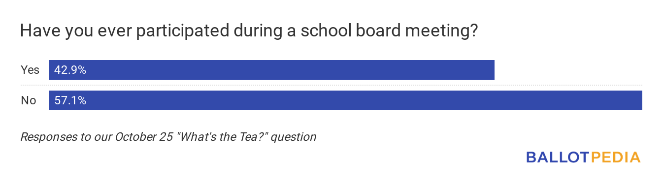 School board meeting responses