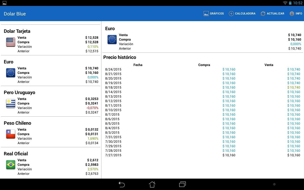 Dollar Blue- screenshot