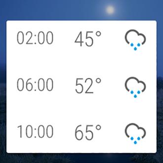 GO Weather Forecast & Widgets screenshot 27