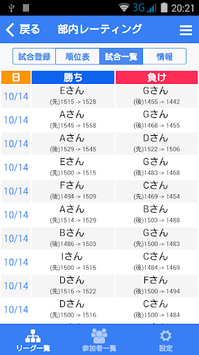 無料工具Appの将棋リーグ作成|記事Game