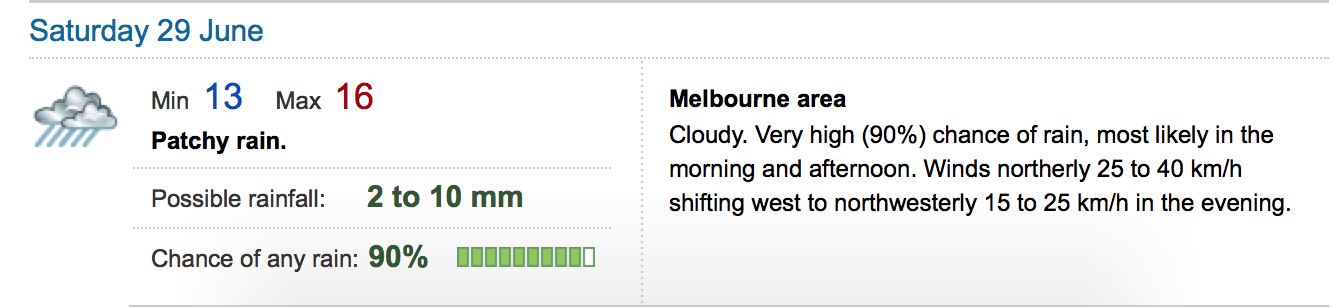 Weather Forecast Melbourne