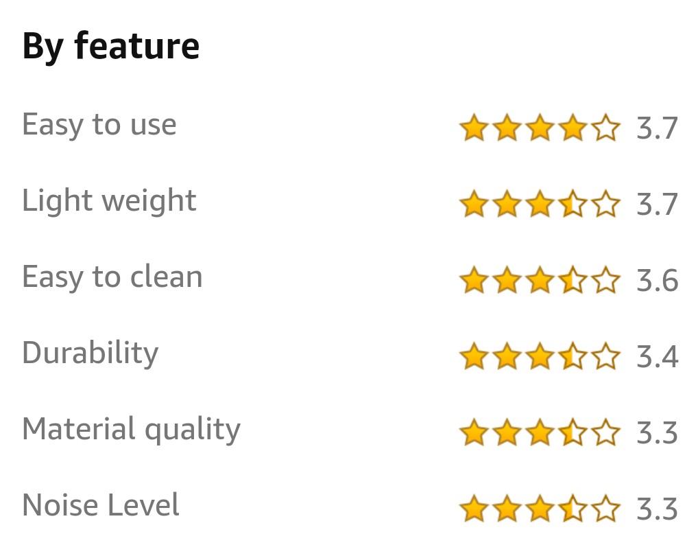 best juicer mixer grinder-DesiDeals