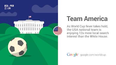 Photo: The nation has voted. #OneNationOneTeam #GoogleTrends #USA