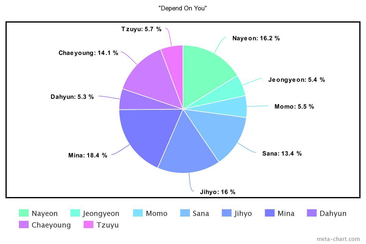 meta-chart - 2021-01-06T153848.944