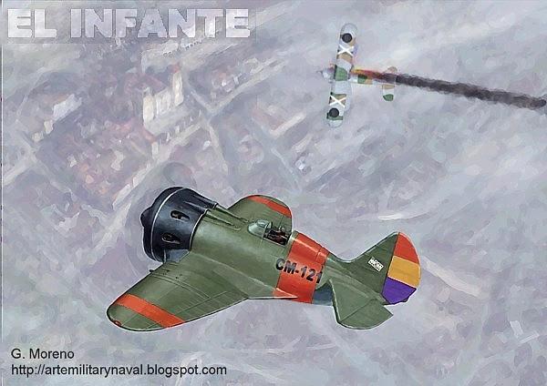 Combate I-16 Rata vs Heinkel-51