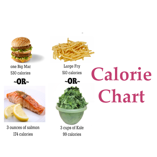 Calorie Chart - Hindi Android APK Download Free By HindiTreading Apps
