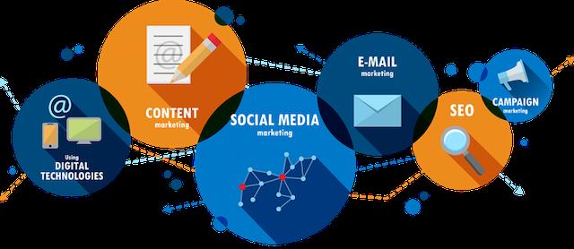Dịch vụ marketing tổng thể giúp doanh nghiệp tối ưu chi phí quảng cáo