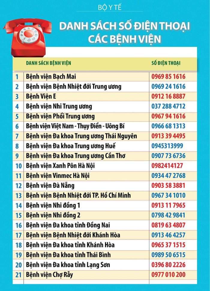 Danh sách số điện thoại các bệnh viện tiếp nhận thông tin Covid 19