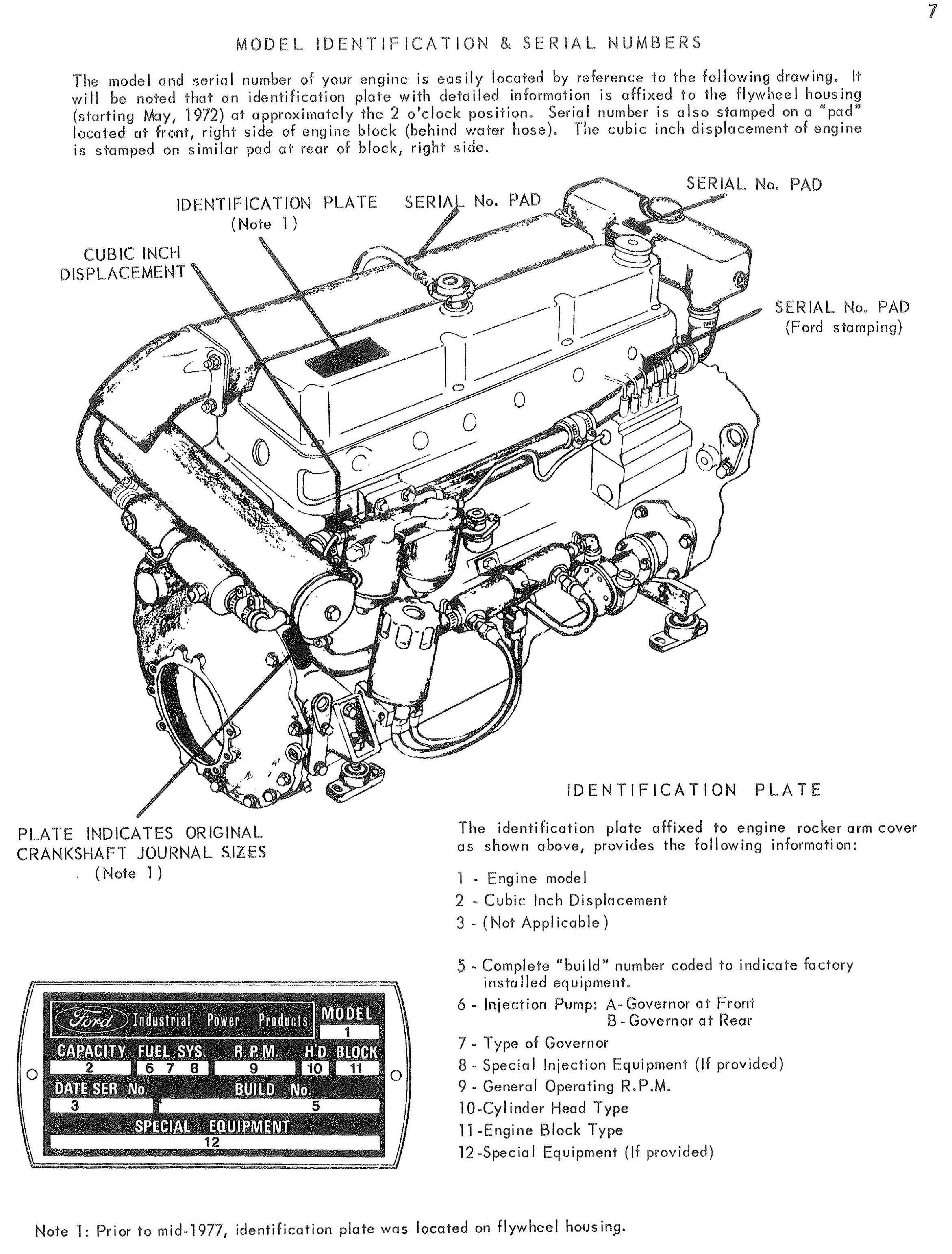How To Identify Ford Diesel Engines Everythingaboutboats Org